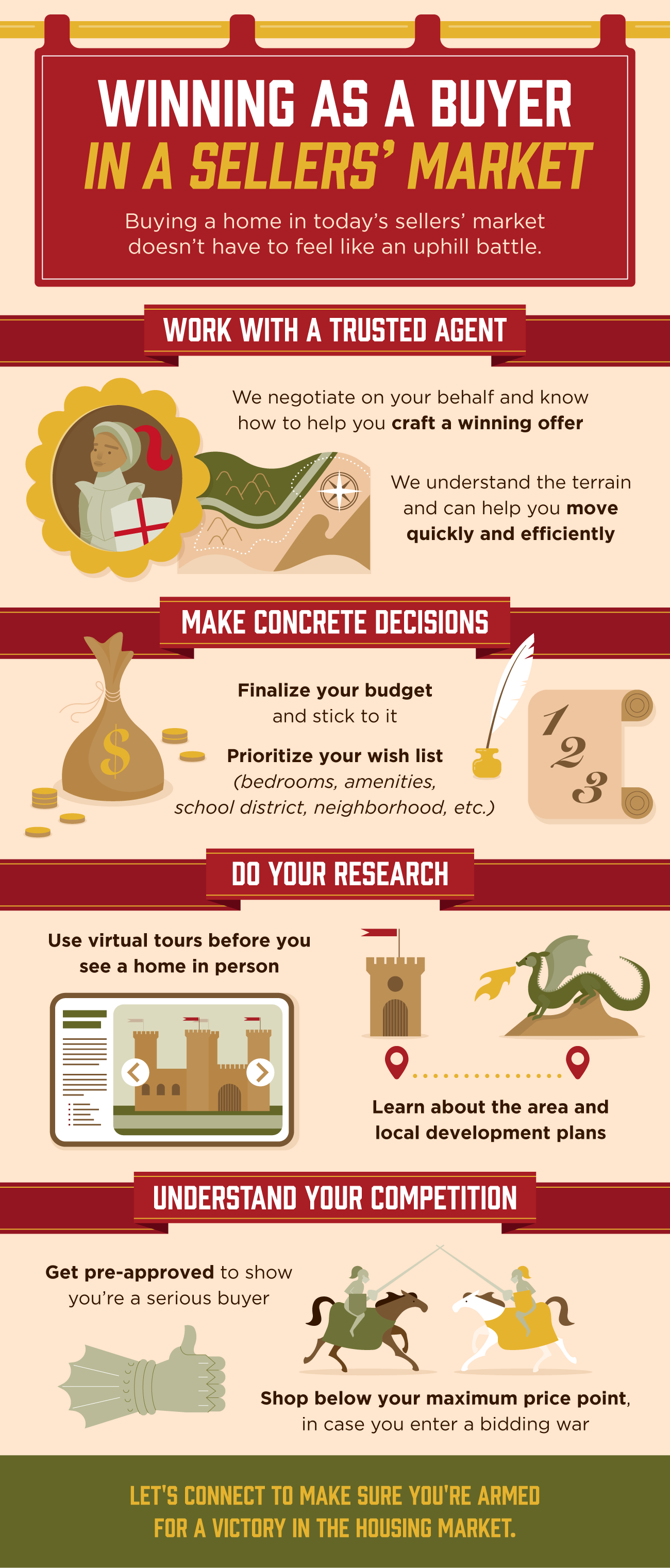 Winning as a Buyer in a Sellers' Market [INFOGRAPHIC] | Simplifying The Market