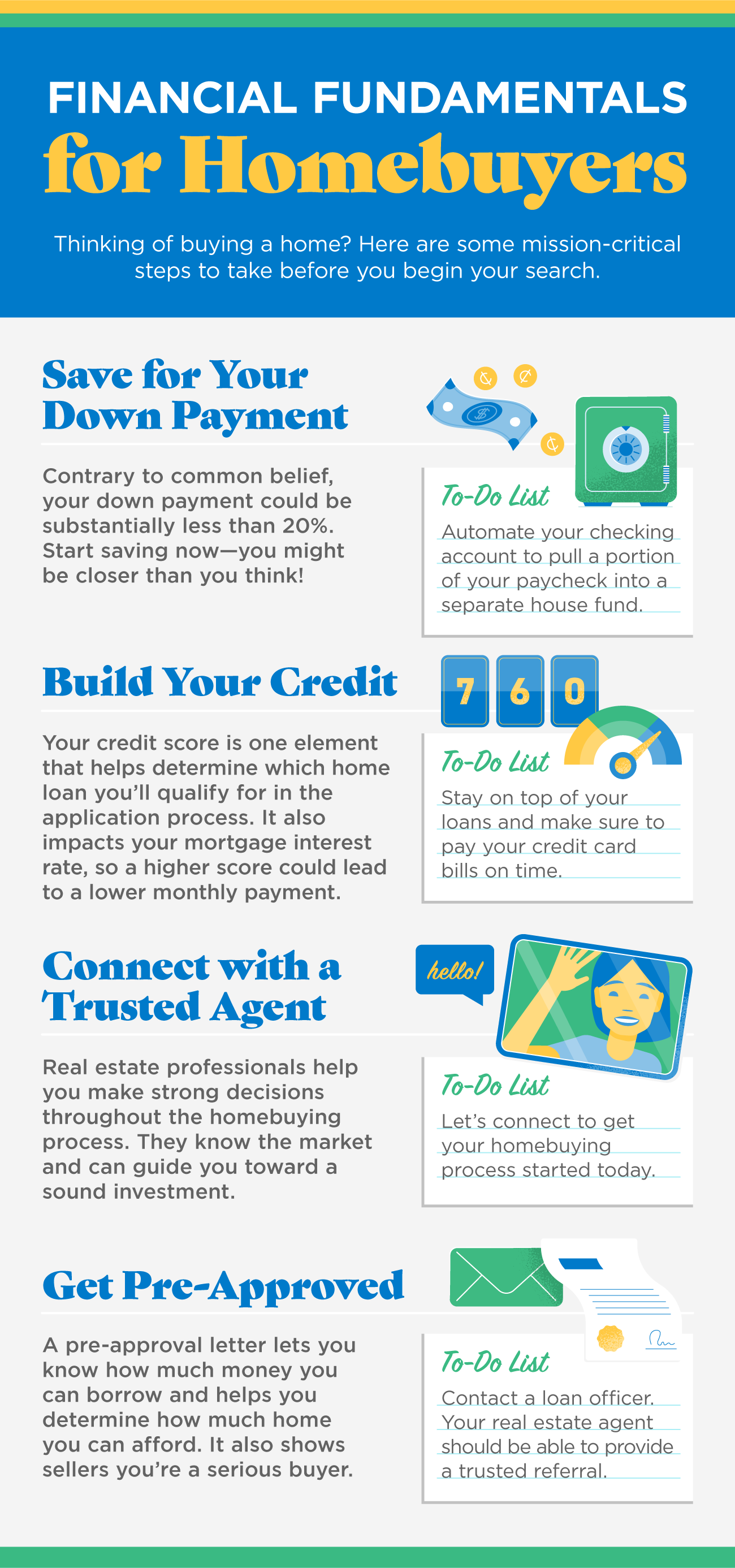 Financial Fundamentals for Homebuyers [INFOGRAPHIC]   Simplifying The Market